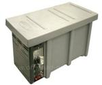 Zweitbatterie-System von National Luna